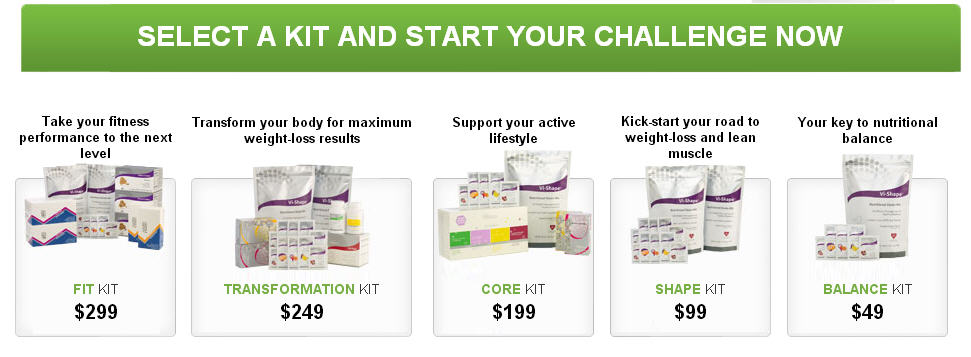 Visalus Science Shake Kits